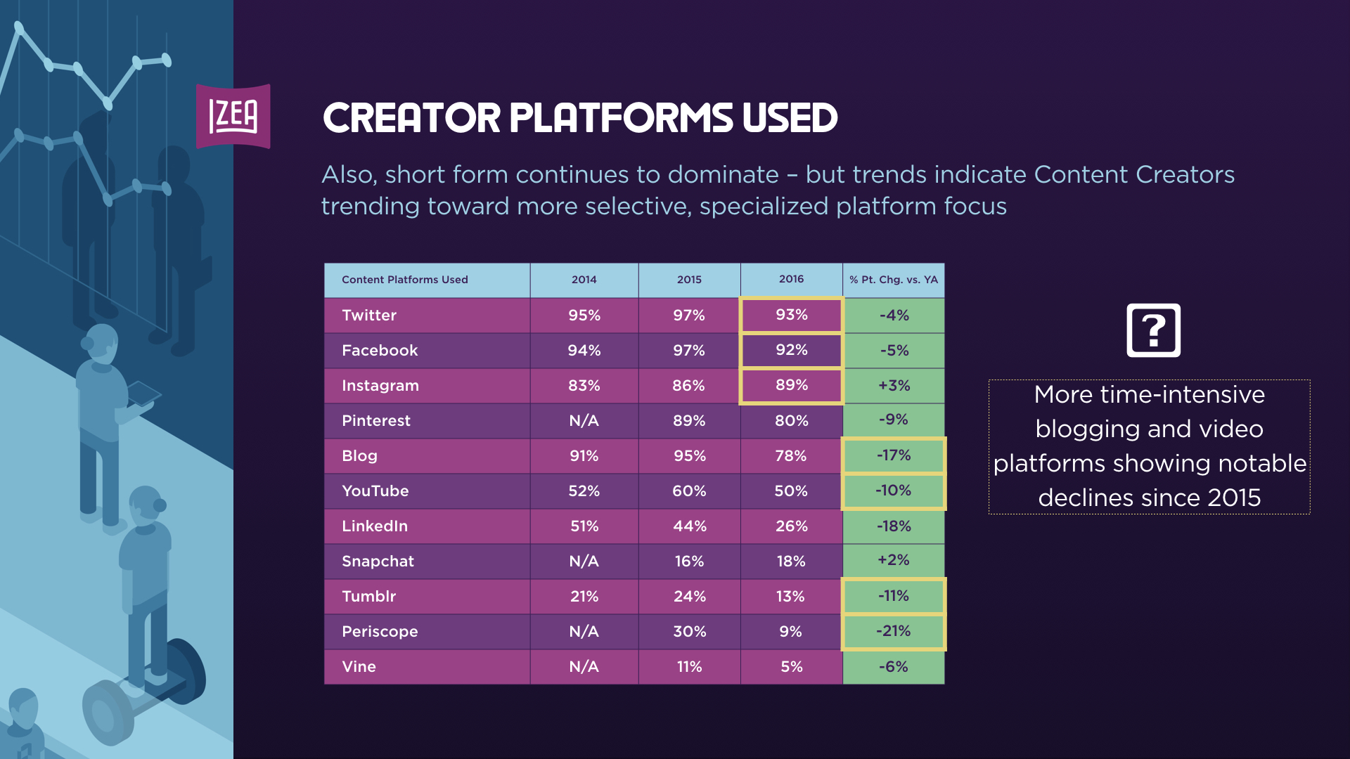 The 2017 State of the Creator Economy Preview #1