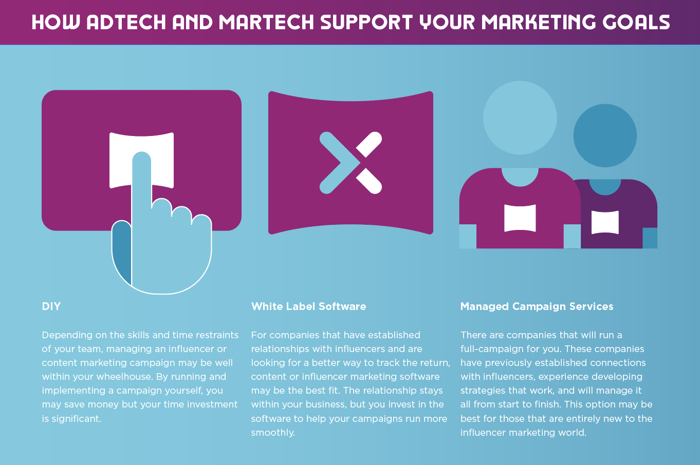 Effective Content Marketing Strategies for Marketers and Agencies Example #3
