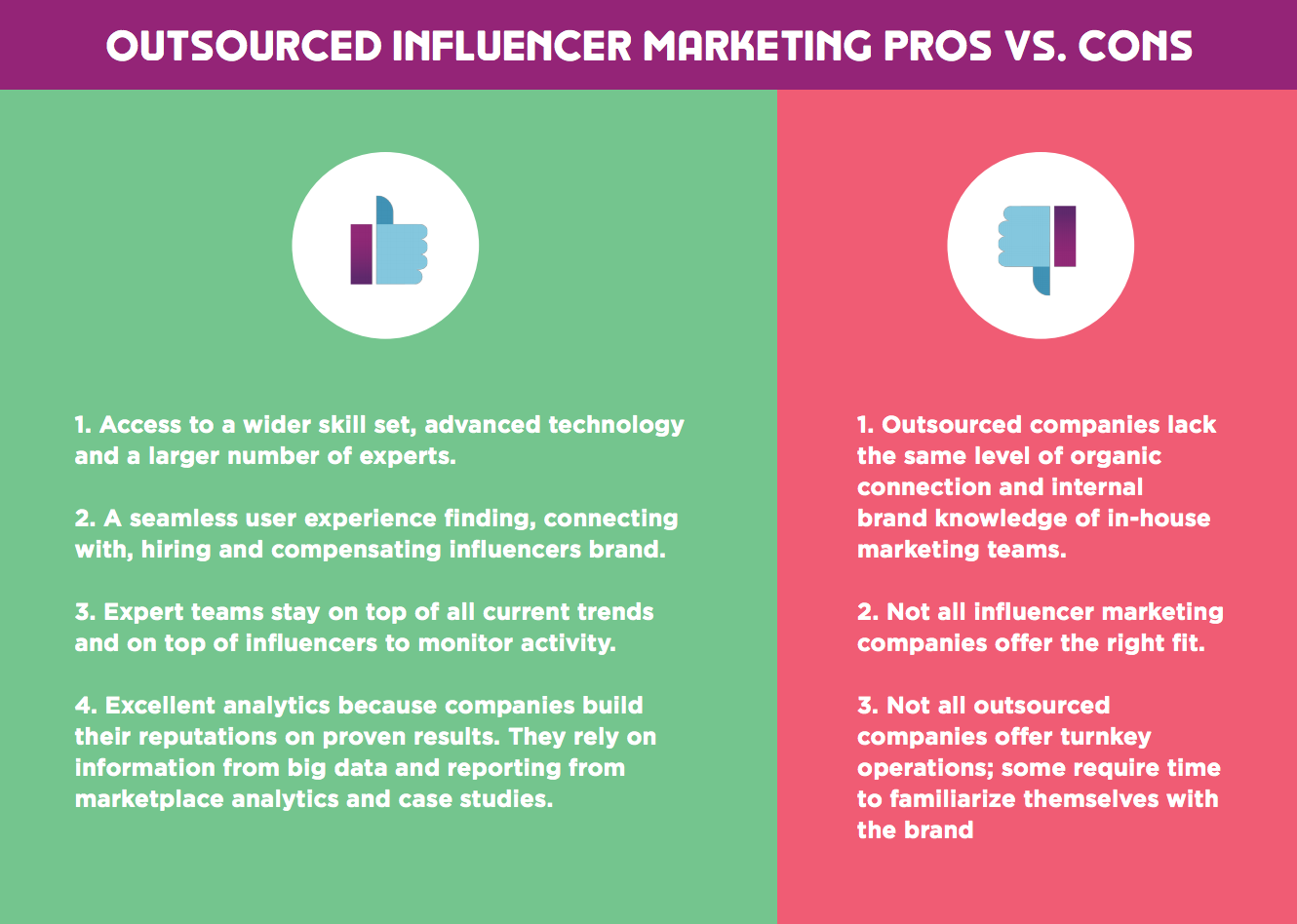 In-House vs. Outsourced Influencer Marketing Preview #3