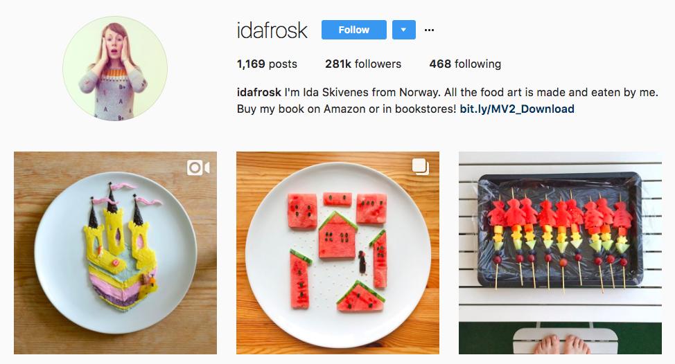 idafrosk Top Foodie Influencer