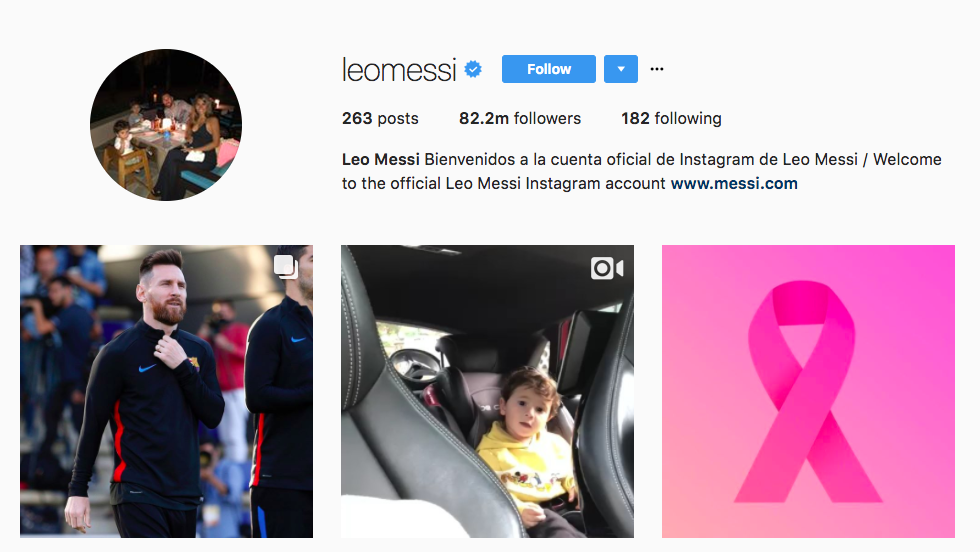 Leo Messi Top Instagram Influencer 2017