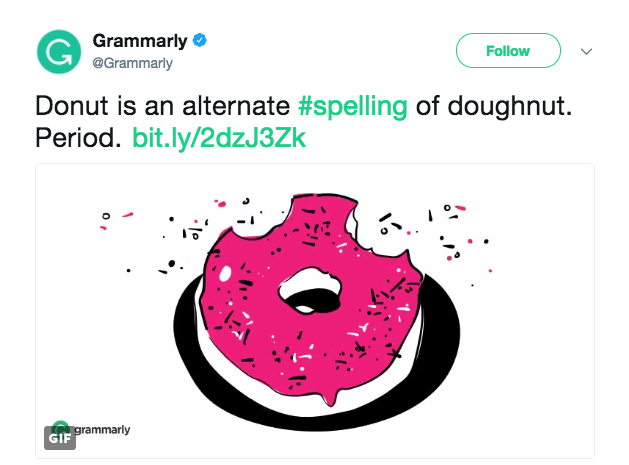 Grammarly Visual Content Marketing