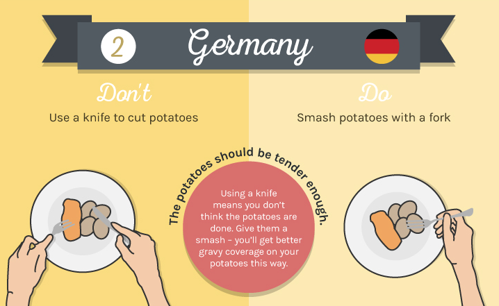 Dos & Don'ts of Table Manners Infographic