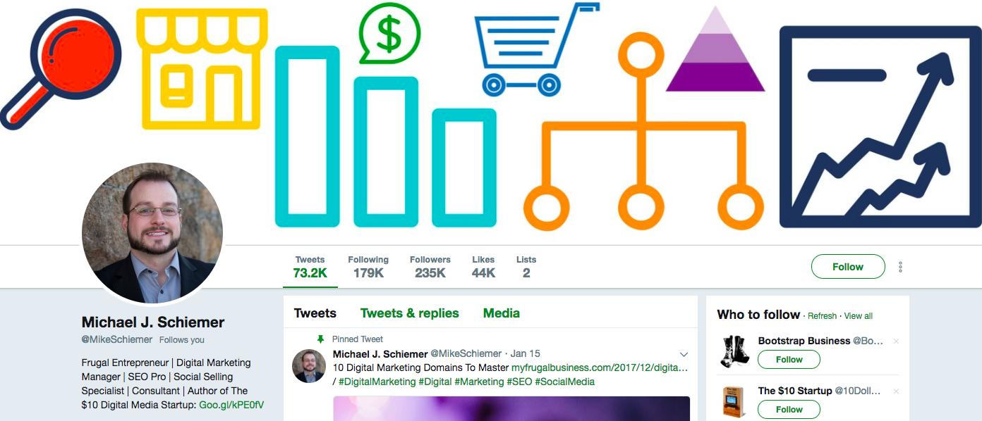 Michael J. Schiemer Top Digital Media Influencers