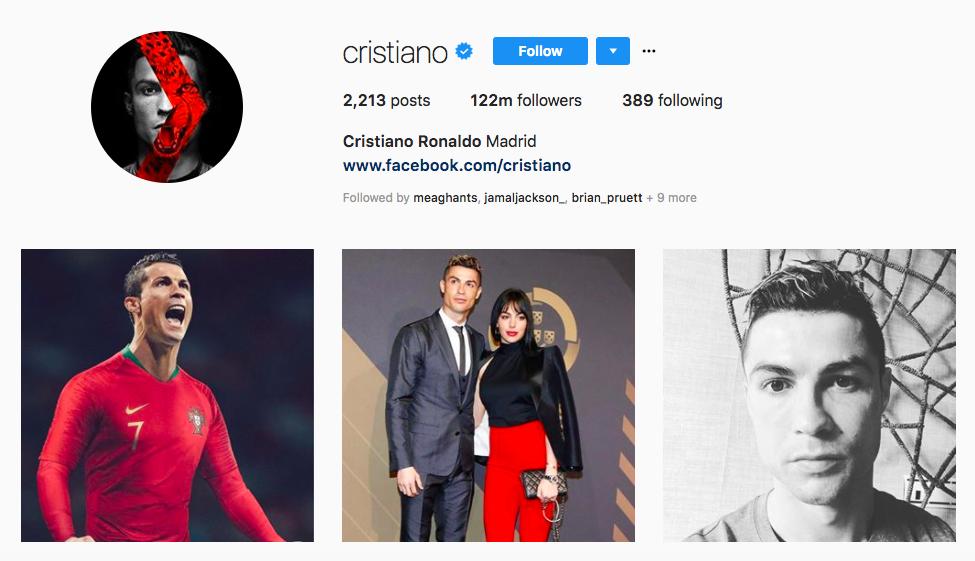 Cristiano Ronaldo Top Instagram Brand Influencer