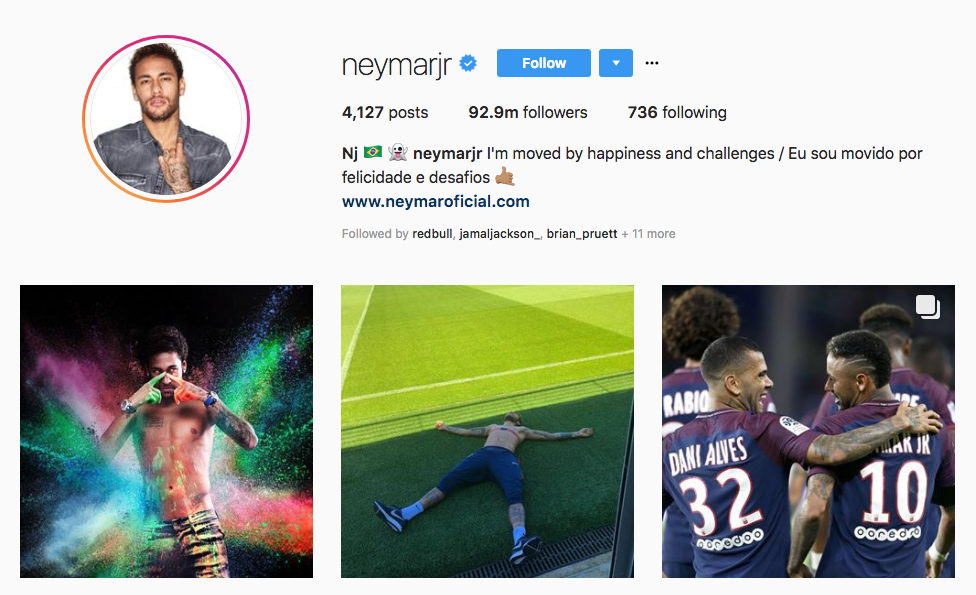 Neymar Jr top sports influencers