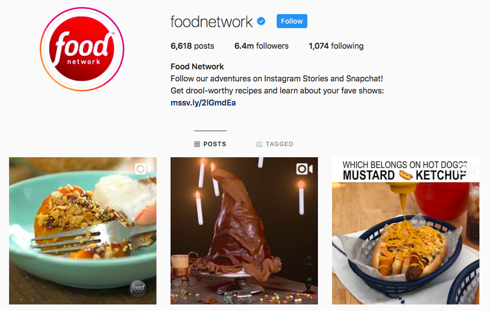 Food Network Top IGTV Channels