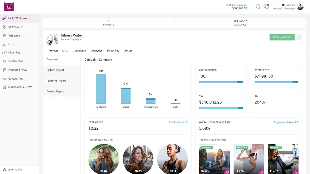 Campaign summary screenshot with performance metrics from izea.com