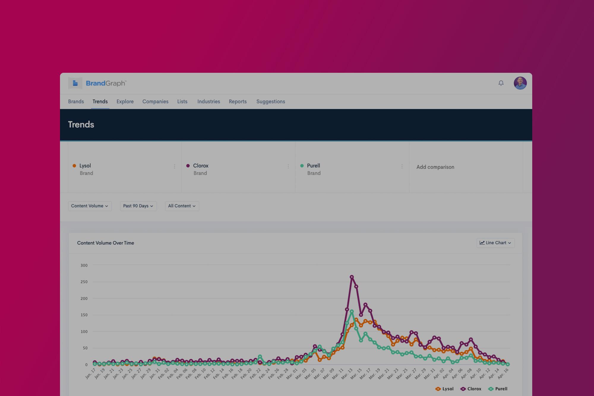 IZEA Announces Launch of BrandGraph® Trends