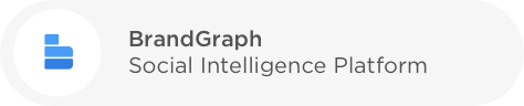 brandgraph - social intelligence platform
