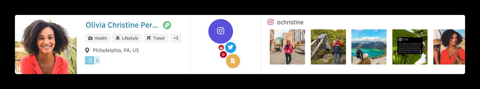 Olivia Christine Perez IZEAx statistics instagram