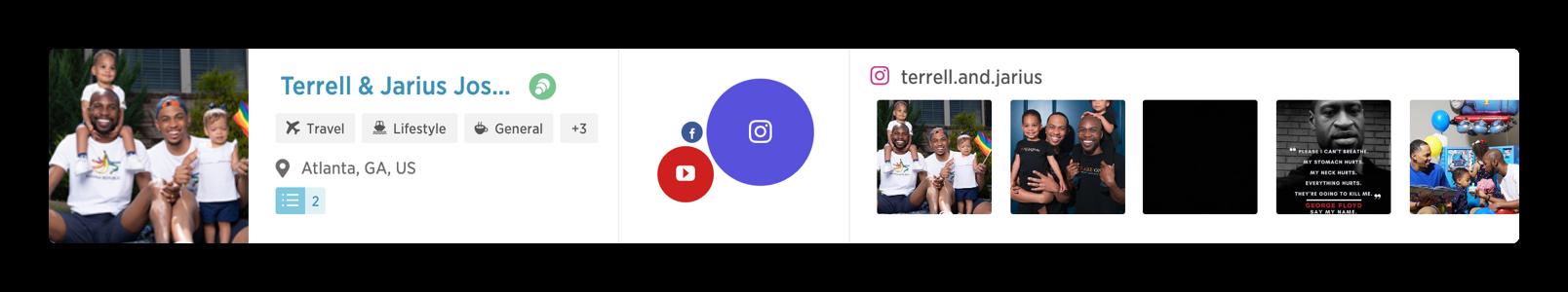 Terrell Jarius IZEAx statistics instagram