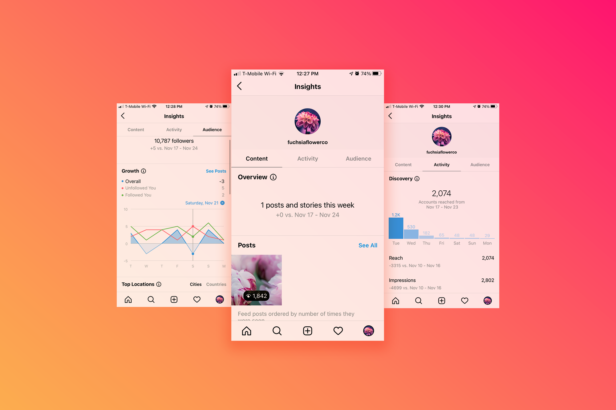 A Users Guide to Instagram Insights